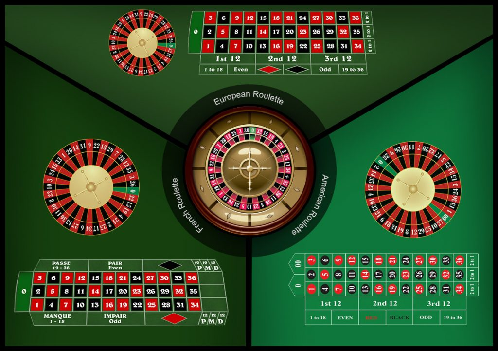 The Policies of Online Roulette - Component